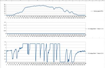 ODBLink_Wiz_Daten.PNG