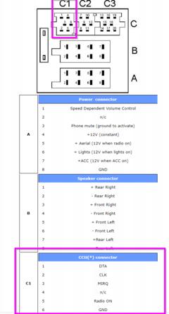 2021-07-26 16_17_18-DACIA Car Radio Stereo Audio Wiring Diagram Autoradio connector wire insta...png