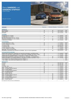 Dacia_Sandero_Zubehoer_Preisliste_Page_1.jpeg