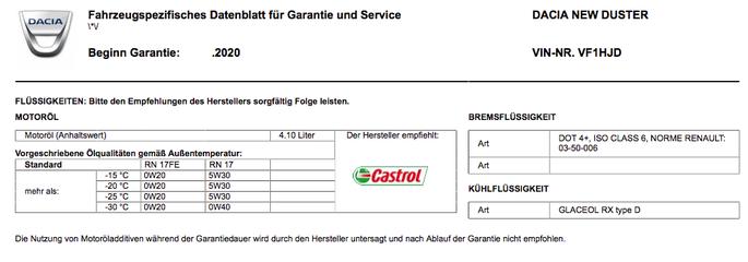 Fahrzeugspezifisches Datenblatt für Garantie und Service.png